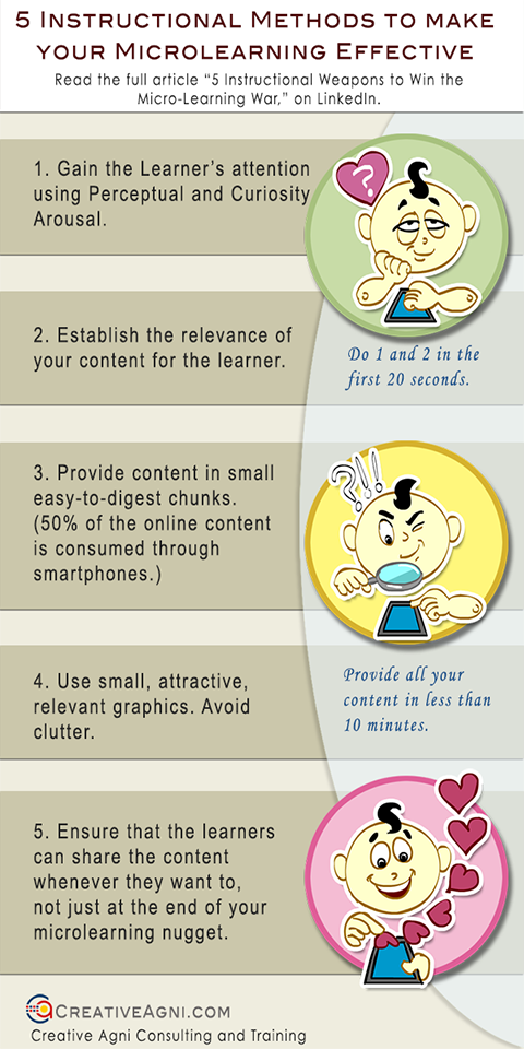 5 Instructional Methods to Win the Micro Learning War - Infographic